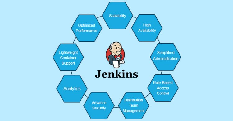 Getting Started with Jenkins
