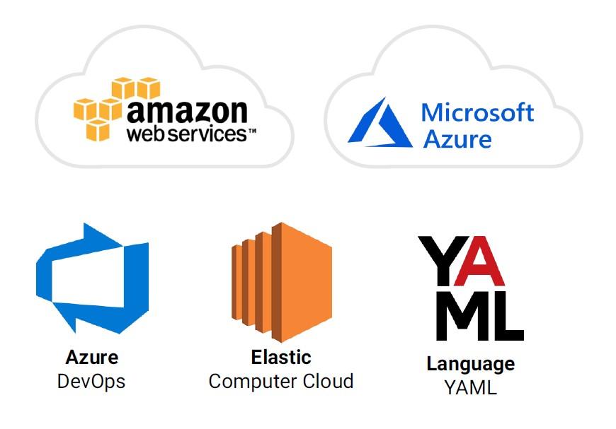 AWS & Azure Tech Stack
