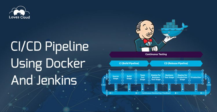 CI/CD Pipeline Using Docker and Jenkins